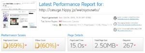 ブログ表示速度分析結果(プラグイン導入前)
